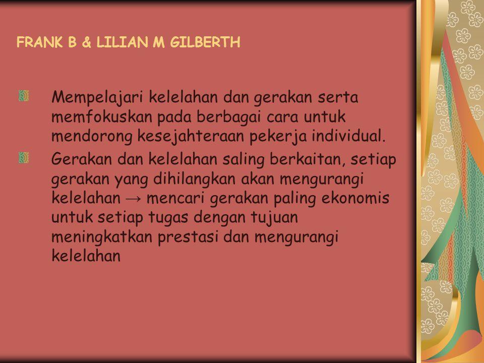 FRANK B & LILIAN M GILBERTH Mempelajari kelelahan dan gerakan serta memfokuskan pada berbagai cara untuk mendorong kesejahteraan pekerja individual. G