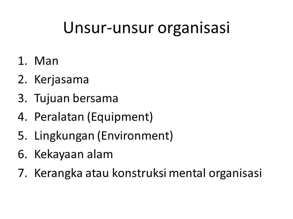 Unsur-unsur organisasi 1.Man 2.Kerjasama 3.Tujuan bersama 4.Peralatan (Equipment) 5.Lingkungan (Environment) 6.Kekayaan alam 7.Kerangka atau konstruks