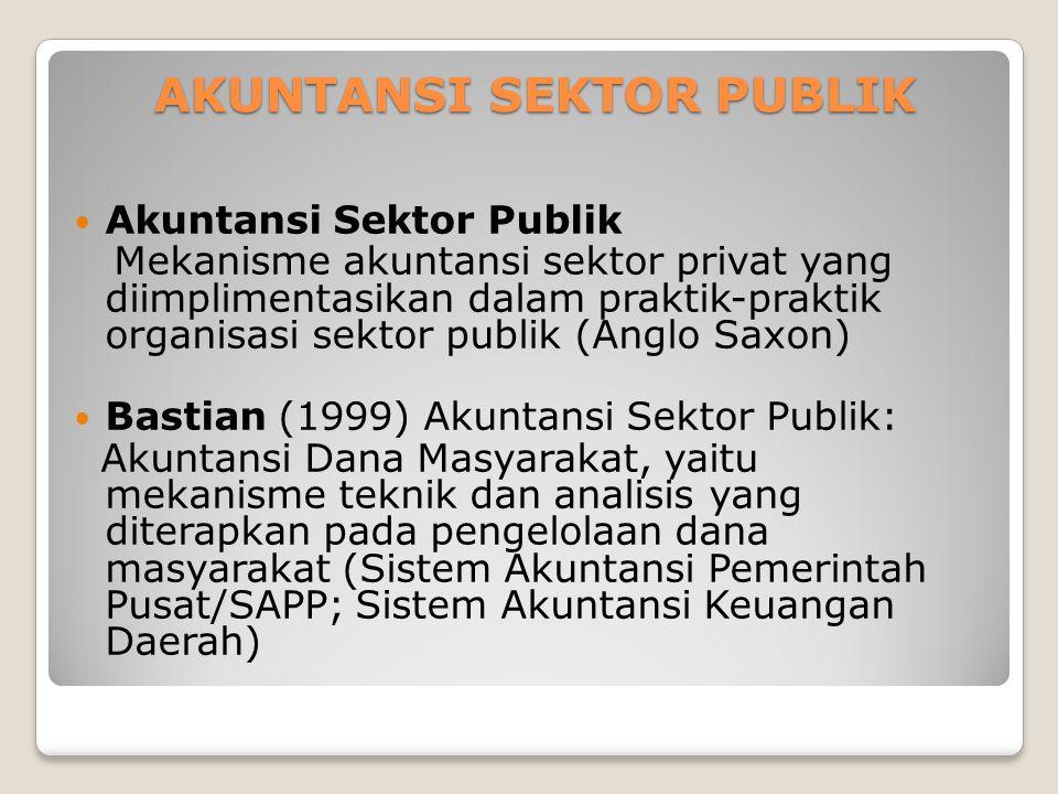 AKUNTANSI SEKTOR PUBLIK Akuntansi Sektor Publik Mekanisme akuntansi sektor privat yang diimplimentasikan dalam praktik-praktik organisasi sektor publi