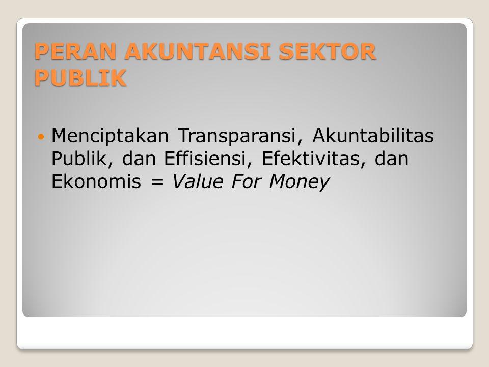 PERAN AKUNTANSI SEKTOR PUBLIK Menciptakan Transparansi, Akuntabilitas Publik, dan Effisiensi, Efektivitas, dan Ekonomis = Value For Money
