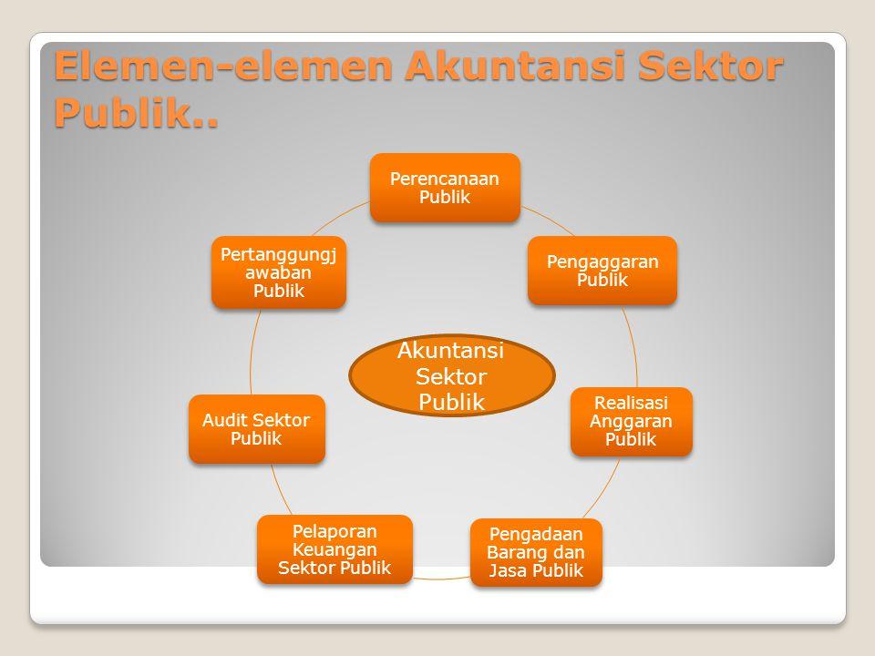 Elemen-elemen Akuntansi Sektor Publik.. Perencanaan Publik Pengaggaran Publik Realisasi Anggaran Publik Pengadaan Barang dan Jasa Publik Pelaporan Keu