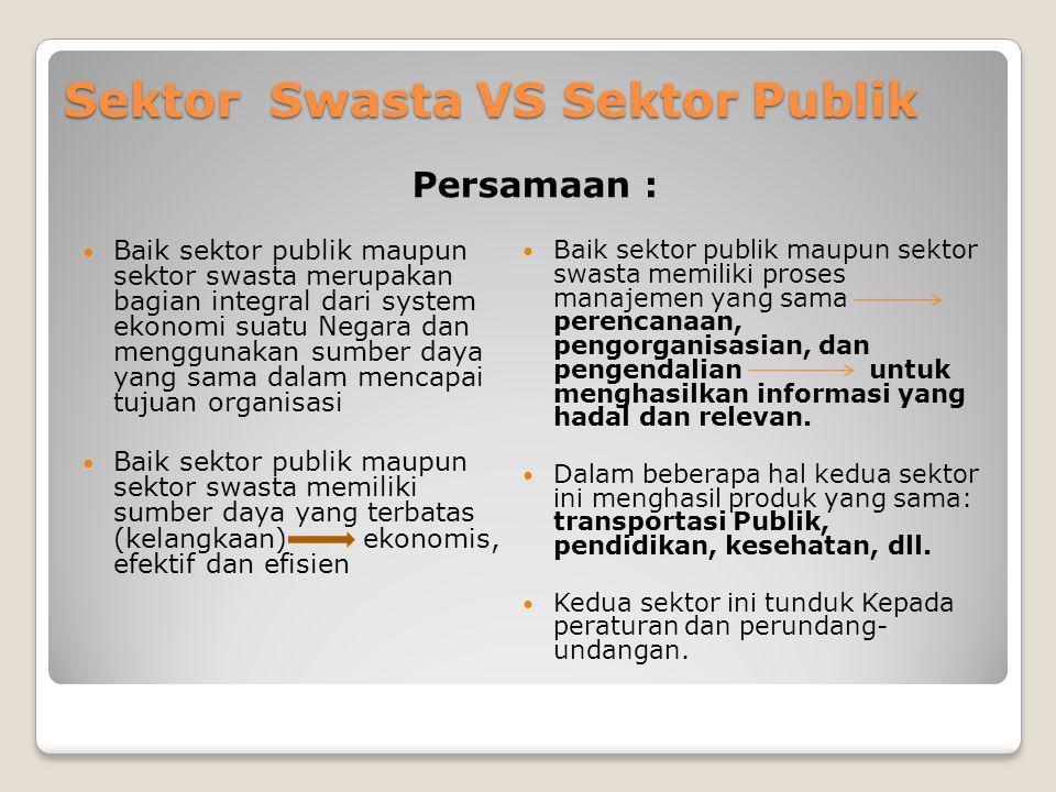 Sektor Swasta VS Sektor Publik Persamaan : Baik sektor publik maupun sektor swasta merupakan bagian integral dari system ekonomi suatu Negara dan meng