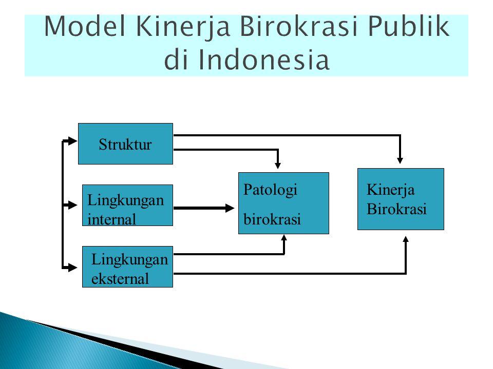 Struktur Lingkungan internal Lingkungan eksternal Patologi birokrasi Kinerja Birokrasi