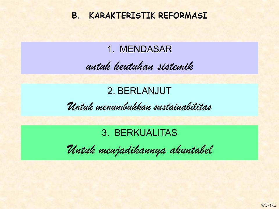 B. K ARAKTERISTIK R EFORMASI 1. MENDASAR untuk keutuhan sistemik 2.