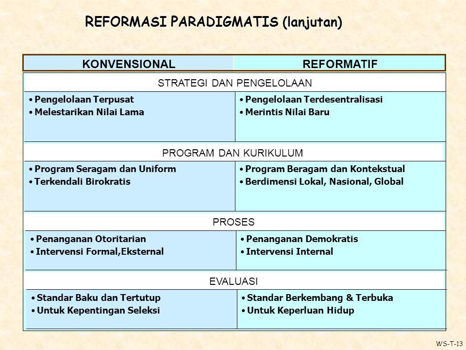 R EFORMASI P ARADIGMATIS (lanjutan) Pengelolaan Terdesentralisasi Merintis Nilai Baru Pengelolaan Terpusat Melestarikan Nilai Lama STRATEGI DAN PENGELOLAAN PROGRAM DAN KURIKULUM Program Beragam dan Kontekstual Berdimensi Lokal, Nasional, Global Program Seragam dan Uniform Terkendali Birokratis PROSES Penanganan Demokratis Intervensi Internal Penanganan Otoritarian Intervensi Formal,Eksternal EVALUASI Standar Berkembang & Terbuka Untuk Keperluan Hidup Standar Baku dan Tertutup Untuk Kepentingan Seleksi REFORMATIFKONVENSIONAL WS-T-13