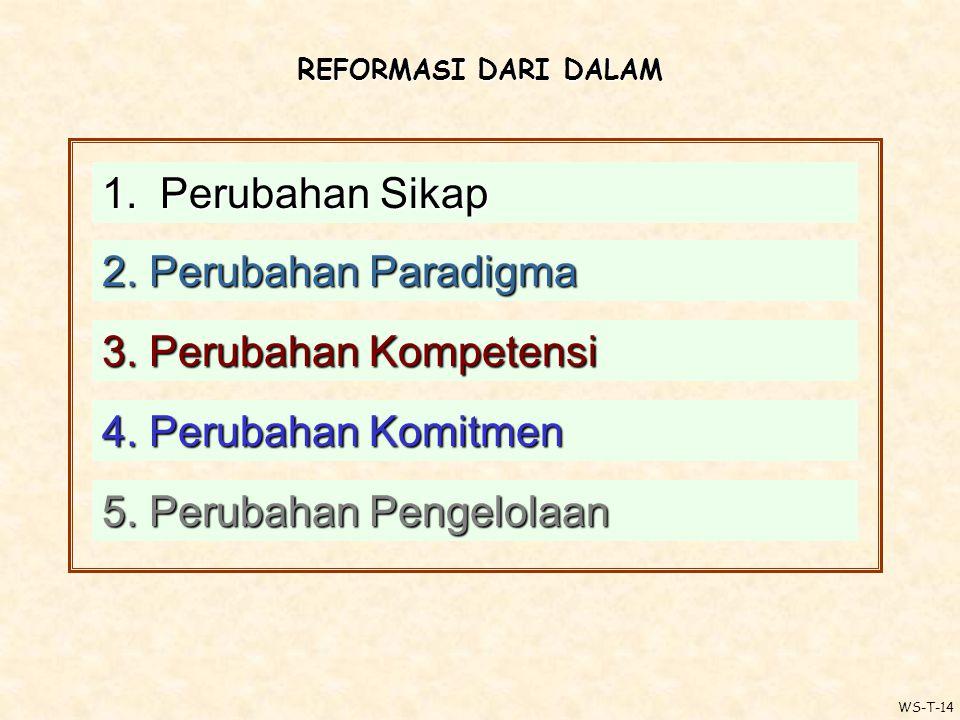 R EFORMASI D ARI D ALAM 1. P P P Perubahan Sikap 2.