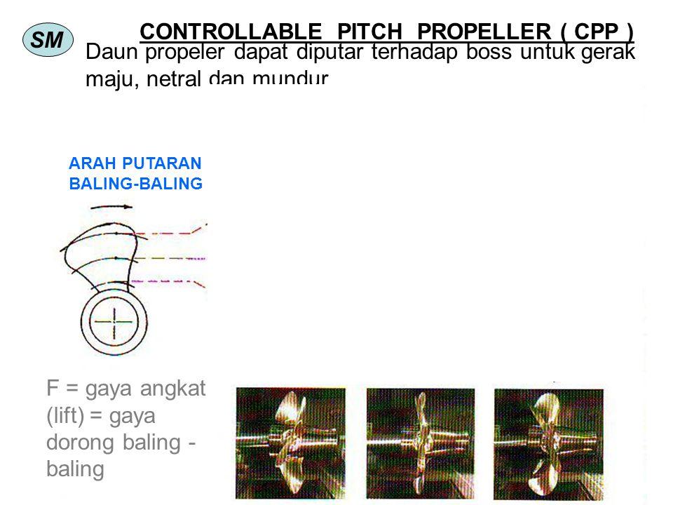 SM CONTROLLABLE PITCH PROPELLER ( CPP ) Aliran air ARAH PUTARAN BALING-BALING MajuNetralMundur Daun propeler dapat diputar terhadap boss untuk gerak m