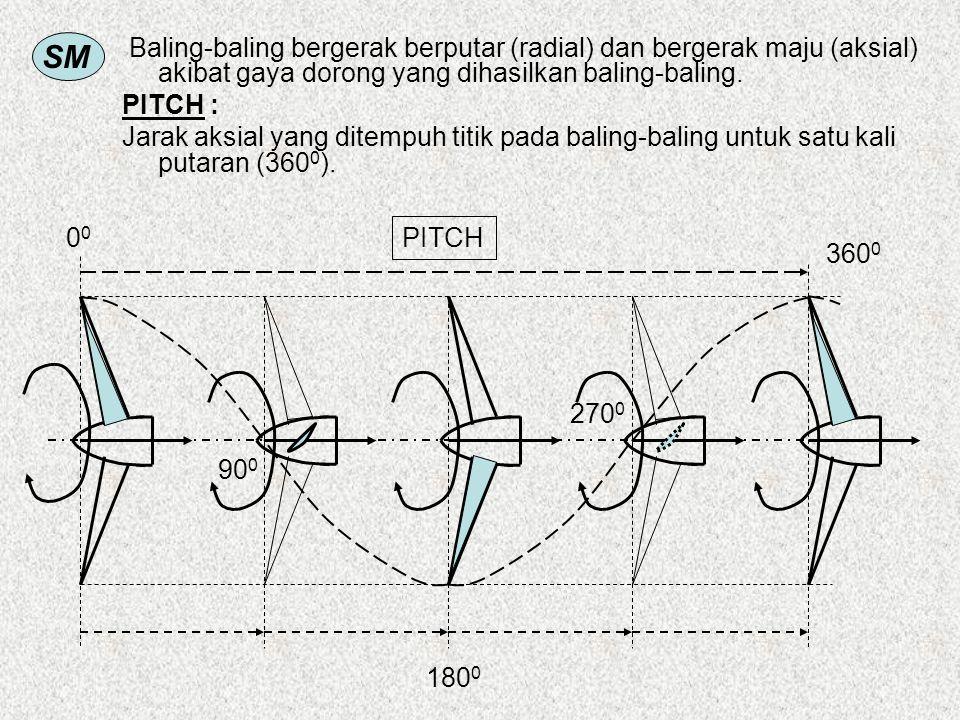 SM Baling-baling bergerak berputar (radial) dan bergerak maju (aksial) akibat gaya dorong yang dihasilkan baling-baling. PITCH : Jarak aksial yang dit