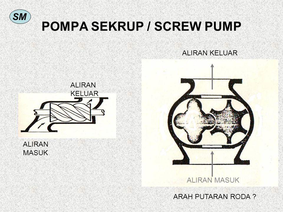 SM POMPA SEKRUP / SCREW PUMP ALIRAN KELUAR ALIRAN MASUK ARAH PUTARAN RODA .