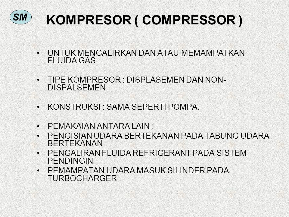 SM KOMPRESOR ( COMPRESSOR ) UNTUK MENGALIRKAN DAN ATAU MEMAMPATKAN FLUIDA GAS TIPE KOMPRESOR : DISPLASEMEN DAN NON- DISPALSEMEN.