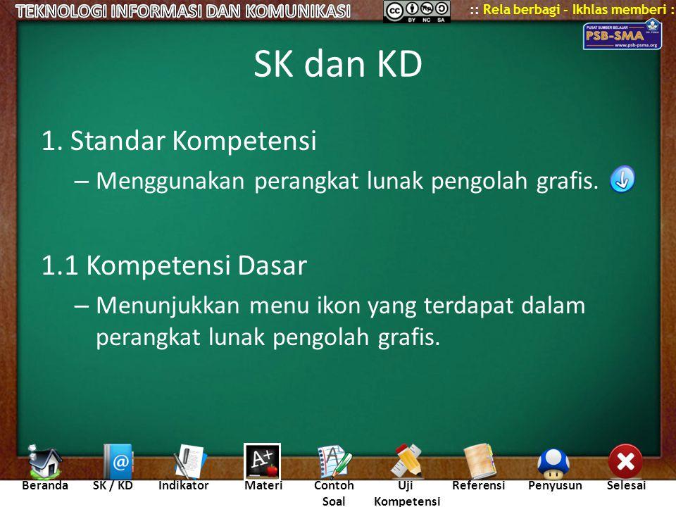 BerandaSK / KDIndikatorMateriContoh Soal Uji Kompetensi ReferensiPenyusunSelesai :: Rela berbagi - Ikhlas memberi :: SK dan KD 1. Standar Kompetensi –