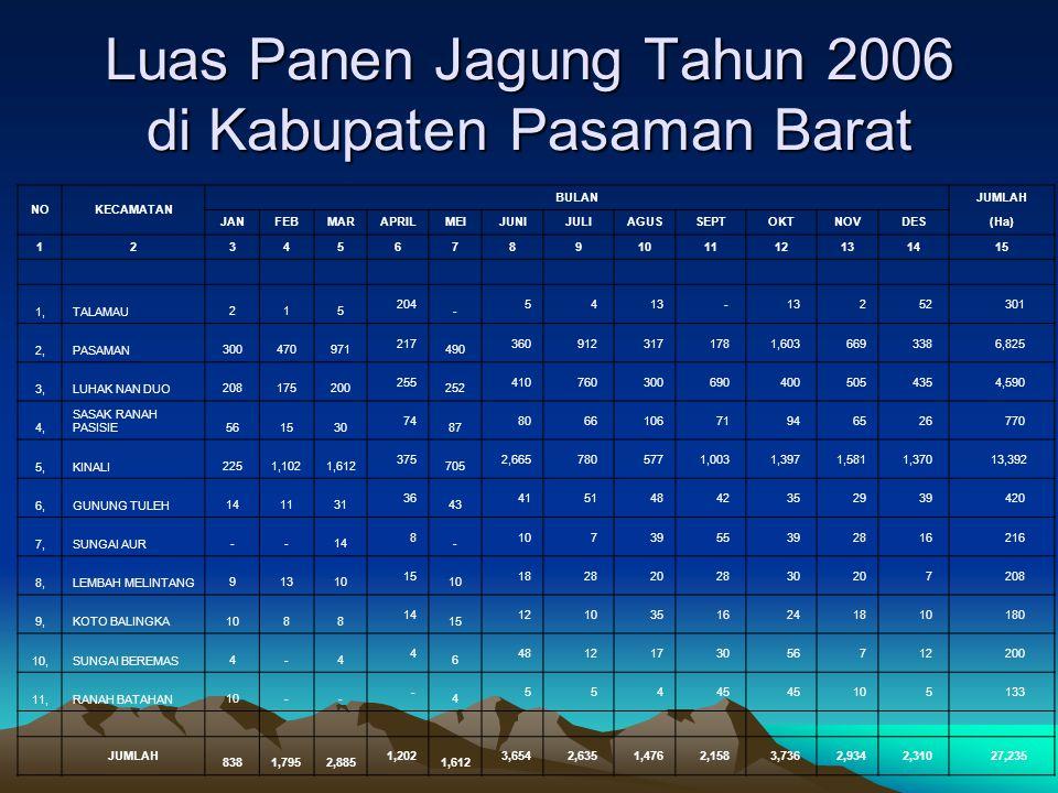 Luas Panen Jagung Tahun 2006 di Kabupaten Pasaman Barat NOKECAMATAN BULANJUMLAH JANFEBMARAPRILMEIJUNIJULIAGUSSEPTOKTNOVDES(Ha) 123456789101112131415 1