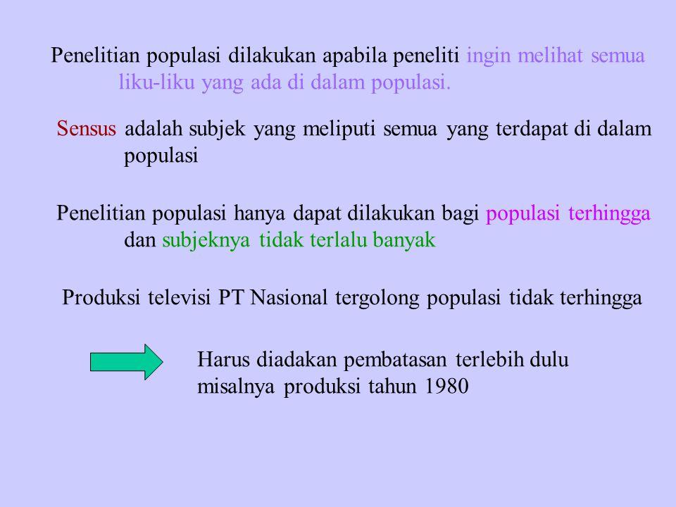 Penelitian populasi dilakukan apabila peneliti ingin melihat semua liku-liku yang ada di dalam populasi.