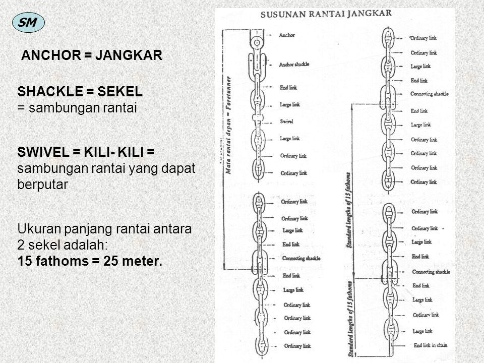 SM ANCHOR = JANGKAR SHACKLE = SEKEL = sambungan rantai SWIVEL = KILI- KILI = sambungan rantai yang dapat berputar Ukuran panjang rantai antara 2 sekel