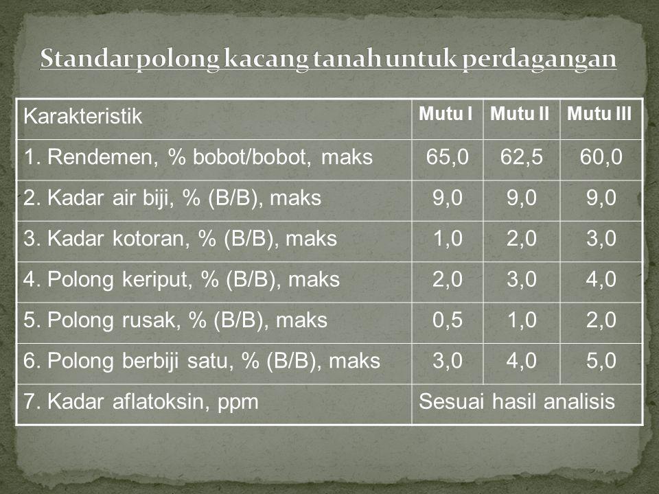 Karakteristik Mutu IMutu IIMutu III 1. Rendemen, % bobot/bobot, maks65,062,560,0 2. Kadar air biji, % (B/B), maks9,0 3. Kadar kotoran, % (B/B), maks1,