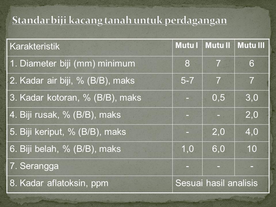 Karakteristik Mutu IMutu IIMutu III 1. Diameter biji (mm) minimum876 2. Kadar air biji, % (B/B), maks5-777 3. Kadar kotoran, % (B/B), maks-0,53,0 4. B