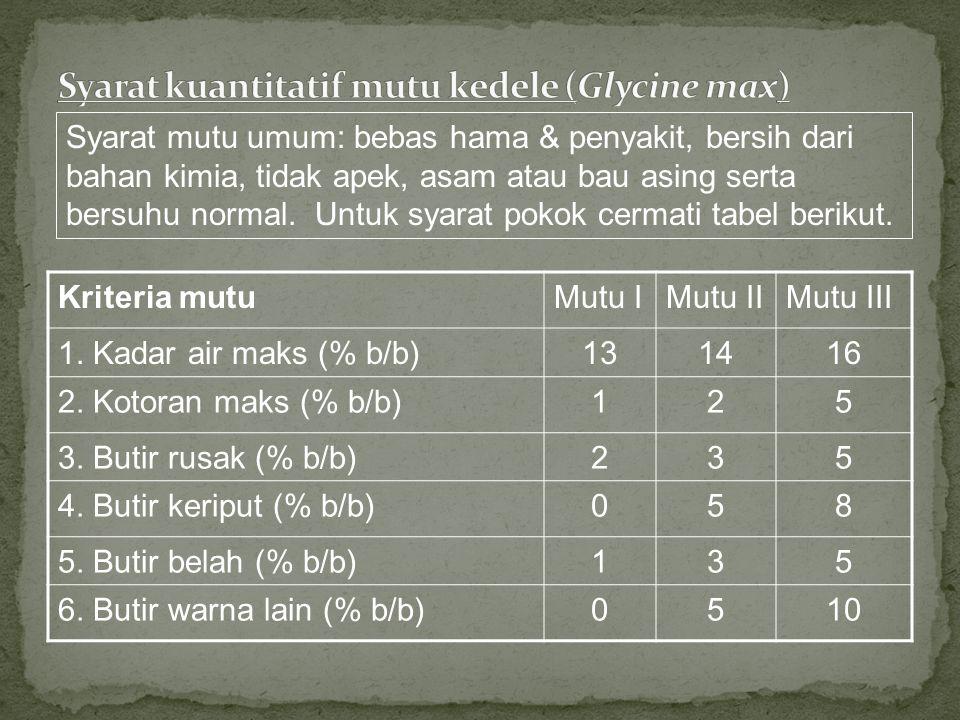 Kriteria mutuMutu IMutu IIMutu III 1. Kadar air maks (% b/b)131416 2. Kotoran maks (% b/b)125 3. Butir rusak (% b/b)235 4. Butir keriput (% b/b)058 5.