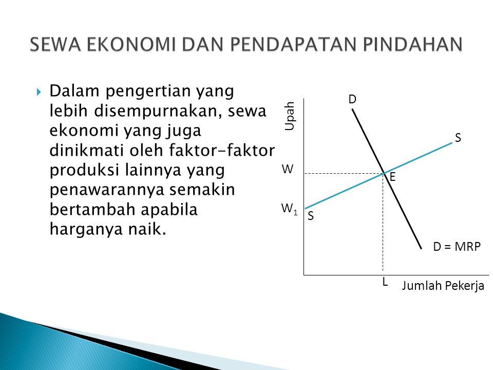  Dalam pengertian yang lebih disempurnakan, sewa ekonomi yang juga dinikmati oleh faktor-faktor produksi lainnya yang penawarannya semakin bertambah