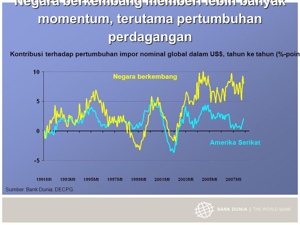 Negara berkembang memberi lebih banyak momentum, terutama pertumbuhan perdagangan Amerika Serikat Negara berkembang Sumber: Bank Dunia, DECPG.