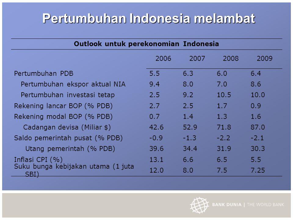 Pertumbuhan Indonesia melambat Outlook untuk perekonomian Indonesia 2006200720082009 Pertumbuhan PDB5.56.36.06.4 Pertumbuhan ekspor aktual NIA9.48.07.08.6 Pertumbuhan investasi tetap2.59.210.510.0 Rekening lancar BOP (% PDB)  2.72.51.70.9 Rekening modal BOP (% PDB)  0.71.41.31.6 Cadangan devisa (Miliar $)  42.652.971.887.0 Saldo pemerintah pusat (% PDB)  -0.9-1.3-2.2-2.1 Utang pemerintah (% PDB)  39.634.431.930.3 Inflasi CPI (%)  13.16.66.55.5 Suku bunga kebijakan utama (1 juta SBI)  12.08.07.57.25