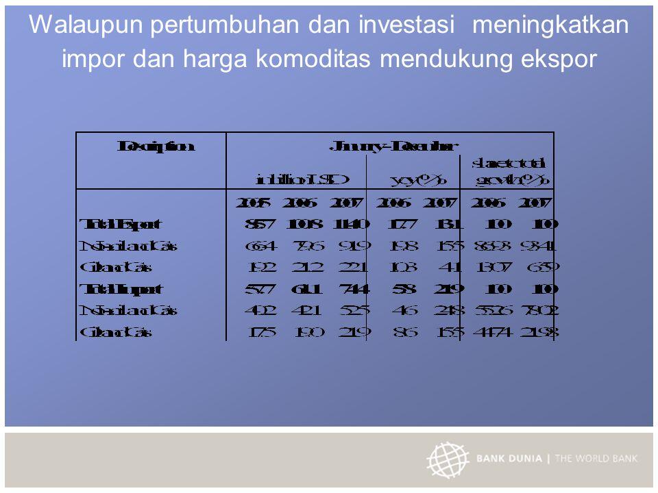 Walaupun pertumbuhan dan investasi meningkatkan impor dan harga komoditas mendukung ekspor