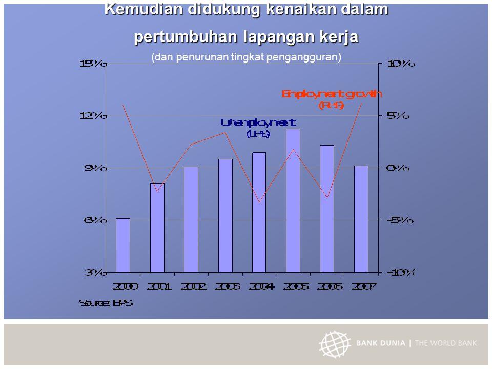 Kemudian didukung kenaikan dalam pertumbuhan lapangan kerja Kemudian didukung kenaikan dalam pertumbuhan lapangan kerja (dan penurunan tingkat pengangguran)