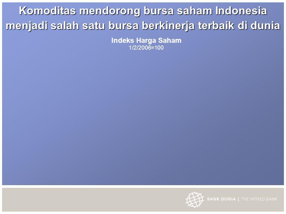 Komoditas mendorong bursa saham Indonesia menjadi salah satu bursa berkinerja terbaik di dunia Indeks Harga Saham 1/2/2006=100