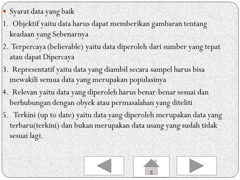 Contoh : - Data gaji karyawan PT.