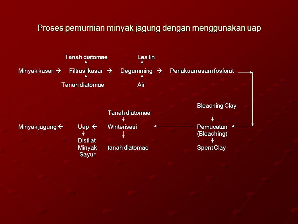 Proses pemurnian minyak jagung dengan menggunakan uap Tanah diatomaeLesitin Tanah diatomaeLesitin Minyak kasar  Filtrasi kasar  Degumming  Perlakua