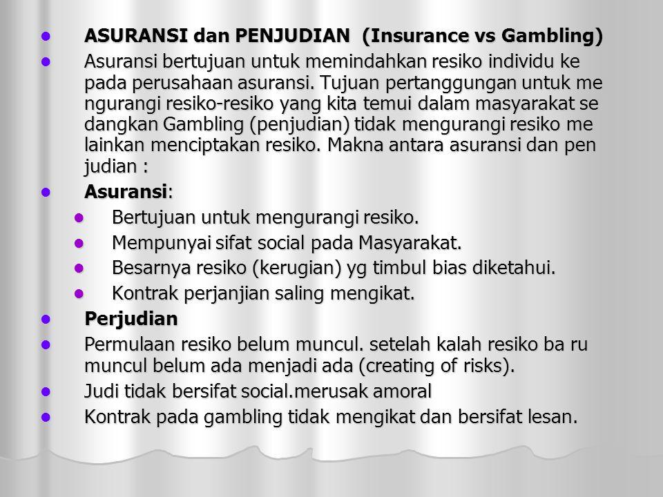 ASURANSI dan PENJUDIAN (Insurance vs Gambling) ASURANSI dan PENJUDIAN (Insurance vs Gambling) Asuransi bertujuan untuk memindahkan resiko individu ke pada perusahaan asuransi.