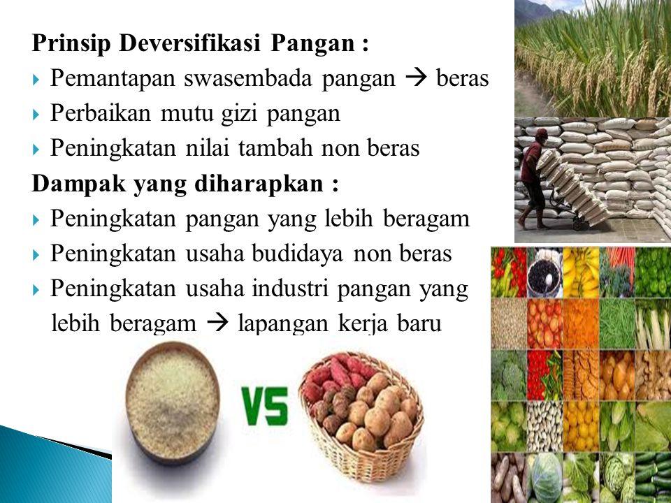 Diversifikasi Horisontal :  Upaya menganekaragamkan produk yang dihasilkan dan produk yang dikonsumsi  budidayanya Diversifikasi Vertikal :  Upaya