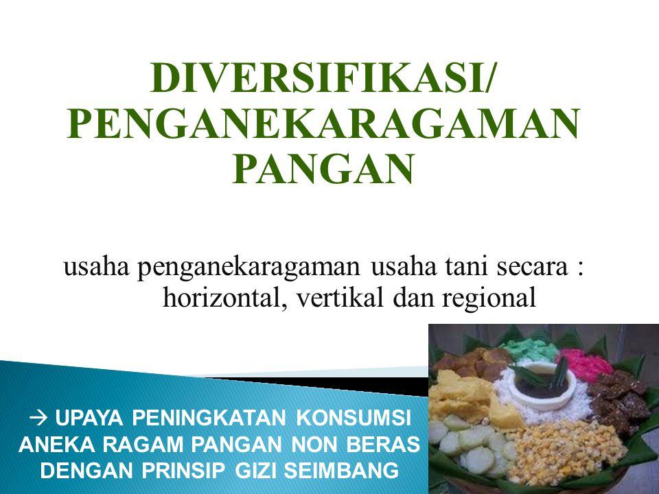 Oleh : Dr. Ir. Tri Dewanti W., M.Kes. Jurusan THP-FTP Universitas Brawijaya Malang