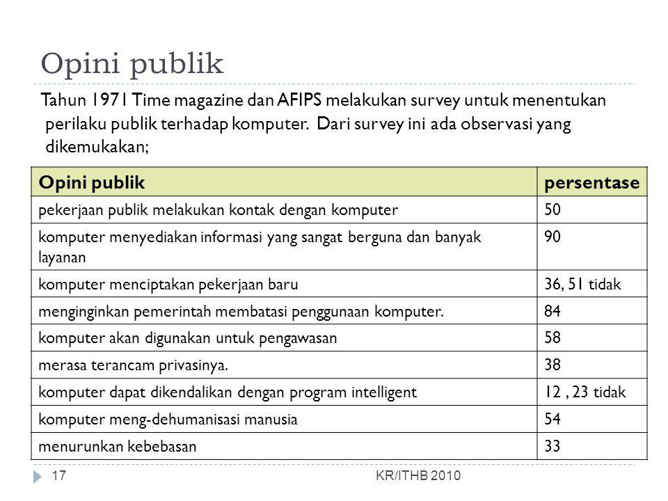 Opini publik KR/ITHB 2010 Tahun 1971 Time magazine dan AFIPS melakukan survey untuk menentukan perilaku publik terhadap komputer. Dari survey ini ada