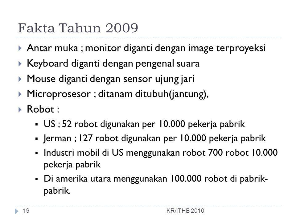 Fakta Tahun 2009  Antar muka ; monitor diganti dengan image terproyeksi  Keyboard diganti dengan pengenal suara  Mouse diganti dengan sensor ujung
