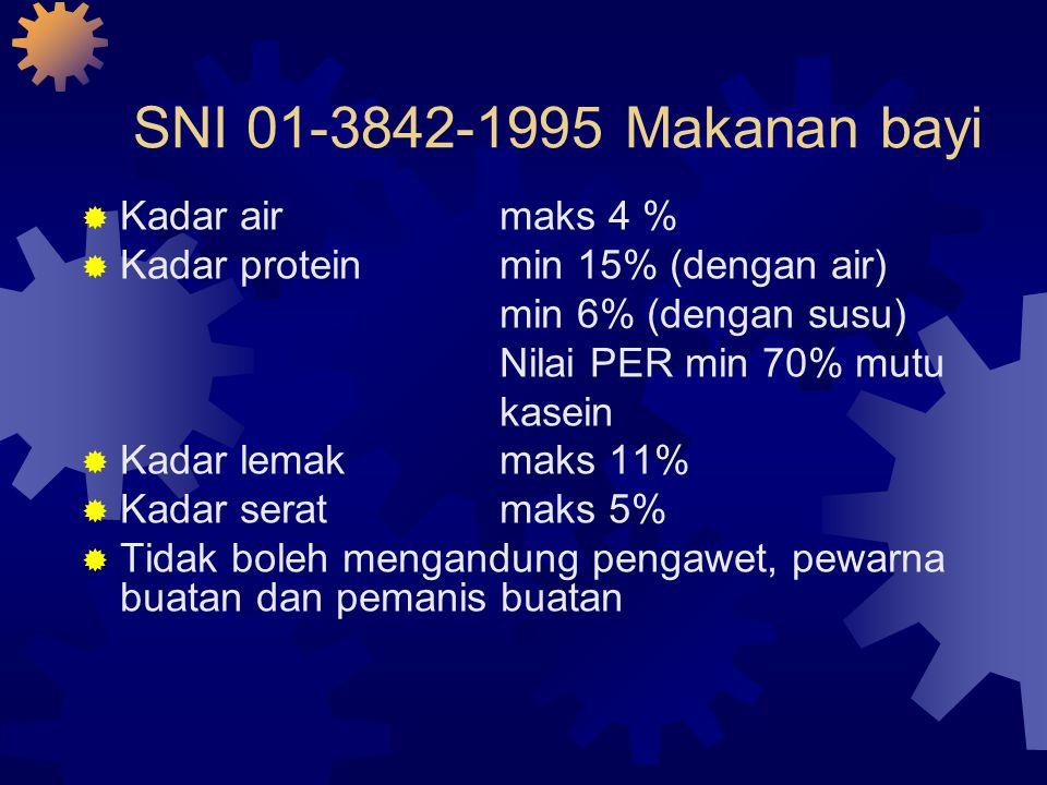 SNI 01-3842-1995 Makanan bayi  Kadar air maks 4 %  Kadar proteinmin 15% (dengan air) min 6% (dengan susu) Nilai PER min 70% mutu kasein  Kadar lemakmaks 11%  Kadar serat maks 5%  Tidak boleh mengandung pengawet, pewarna buatan dan pemanis buatan