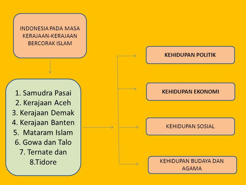 INDONESIA PADA MASA KERAJAAN-KERAJAAN BERCORAK ISLAM 1. Samudra Pasai 2. Kerajaan Aceh 3. Kerajaan Demak 4. Kerajaan Banten 5. Mataram Islam 6. Gowa d