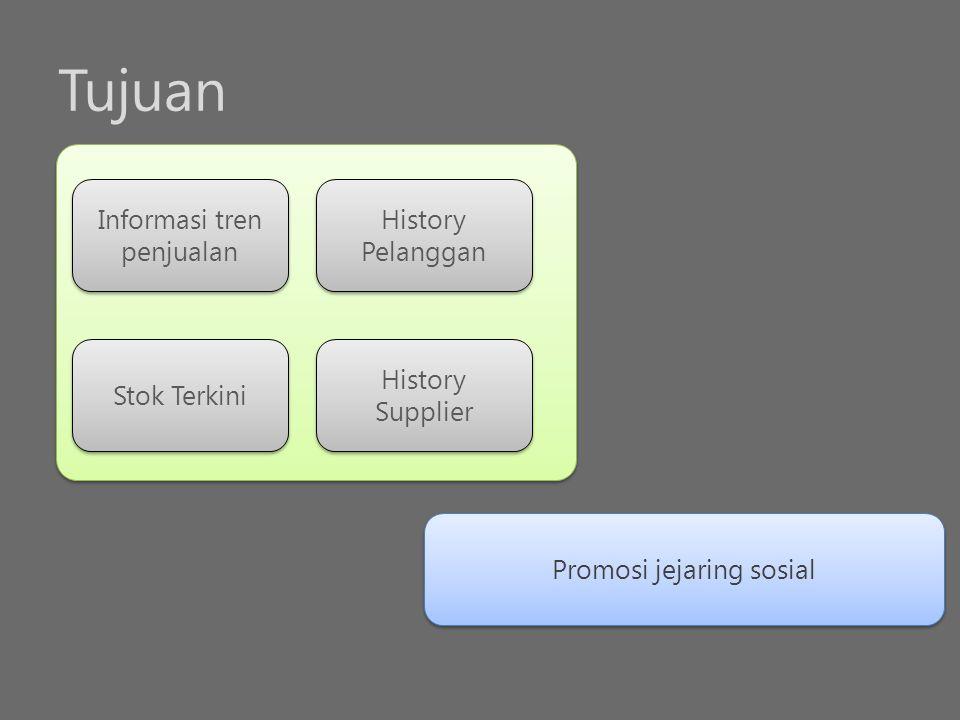 Tujuan Informasi tren penjualan Stok Terkini History Pelanggan History Supplier Promosi jejaring sosial