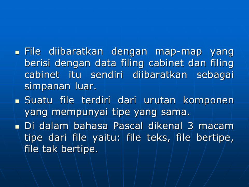 File diibaratkan dengan map-map yang berisi dengan data filing cabinet dan filing cabinet itu sendiri diibaratkan sebagai simpanan luar. File diibarat