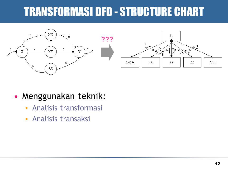 12 TRANSFORMASI DFD - STRUCTURE CHART Menggunakan teknik:  Analisis transformasi  Analisis transaksi ???