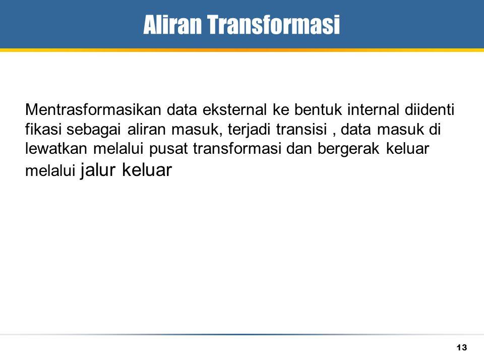 Aliran Transformasi 13 Mentrasformasikan data eksternal ke bentuk internal diidenti fikasi sebagai aliran masuk, terjadi transisi, data masuk di lewat