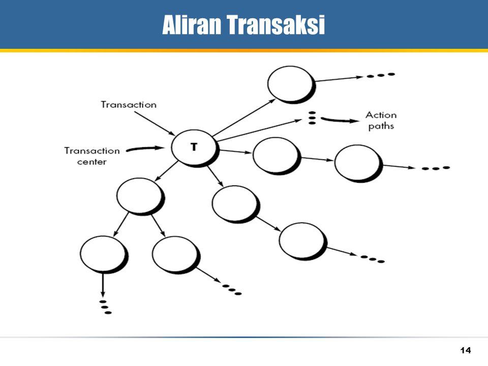 Aliran Transaksi 14