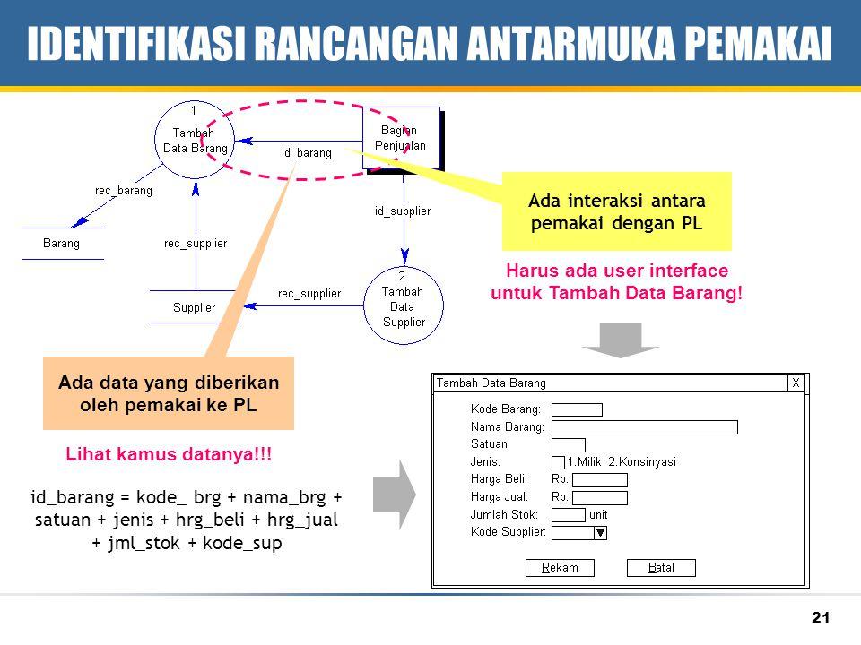 21 Tambah Data BarangX IDENTIFIKASI RANCANGAN ANTARMUKA PEMAKAI Ada interaksi antara pemakai dengan PL Harus ada user interface untuk Tambah Data Bara