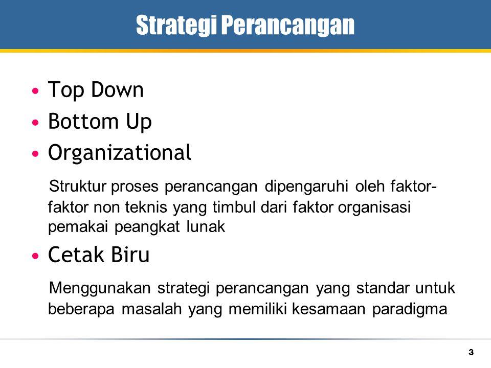 Strategi Perancangan 3 Top Down Bottom Up Organizational Struktur proses perancangan dipengaruhi oleh faktor- faktor non teknis yang timbul dari fakto