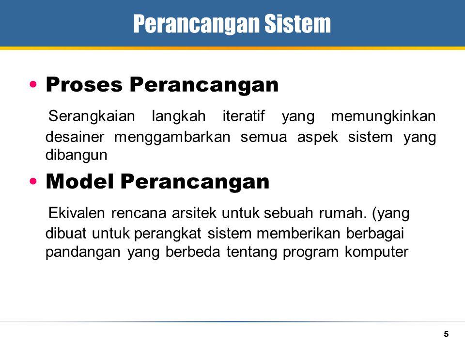 Perancangan Sistem Proses Perancangan Serangkaian langkah iteratif yang memungkinkan desainer menggambarkan semua aspek sistem yang dibangun Model Per