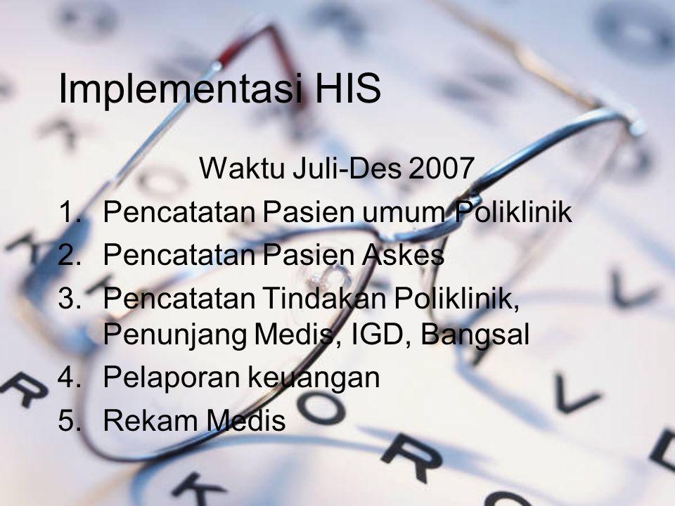 Implementasi HIS Waktu Juli-Des 2007 1.Pencatatan Pasien umum Poliklinik 2.Pencatatan Pasien Askes 3.Pencatatan Tindakan Poliklinik, Penunjang Medis,