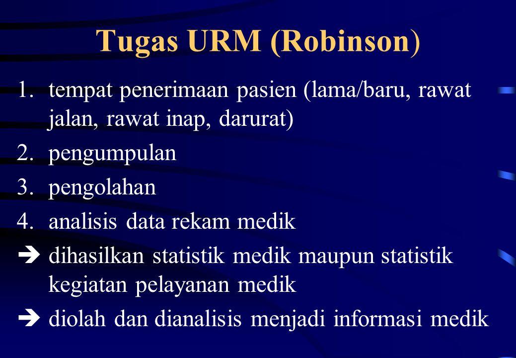 Tugas URM (Robinson) 1.tempat penerimaan pasien (lama/baru, rawat jalan, rawat inap, darurat) 2.pengumpulan 3.pengolahan 4.analisis data rekam medik 