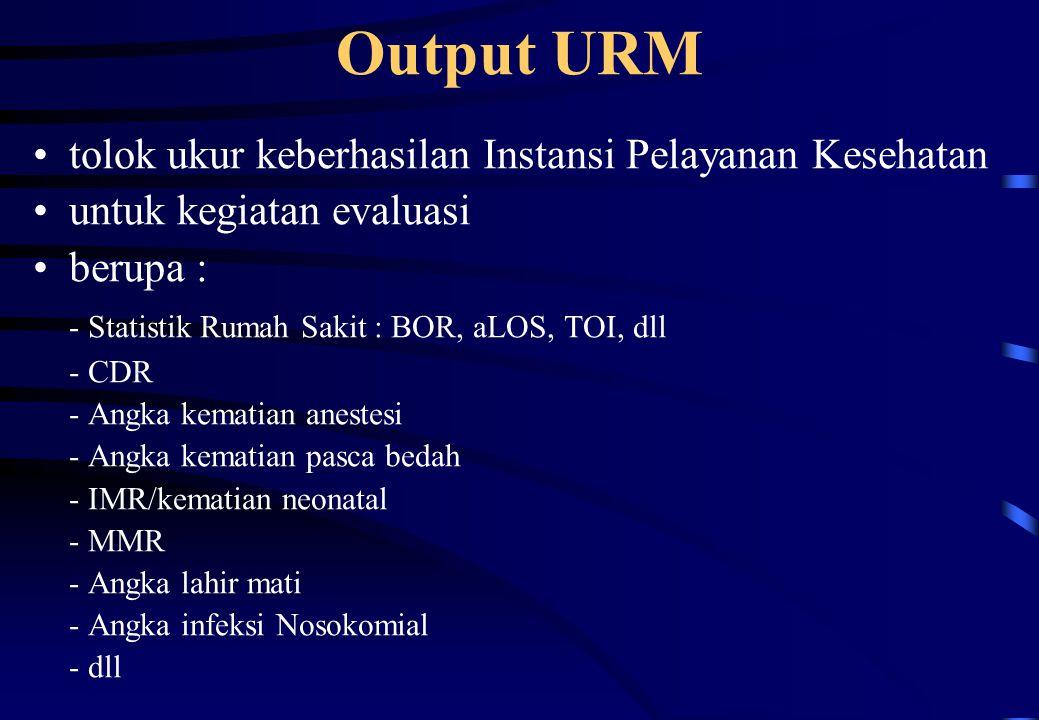 Output URM tolok ukur keberhasilan Instansi Pelayanan Kesehatan untuk kegiatan evaluasi berupa : - Statistik Rumah Sakit : BOR, aLOS, TOI, dll - CDR -