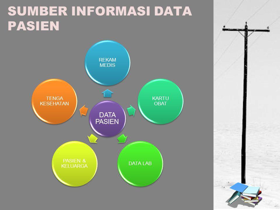 SUMBER INFORMASI DATA PASIEN DATA PASIEN REKAM MEDIS KARTU OBAT DATA LAB PASIEN & KELUARGA TENGA KESEHATAN
