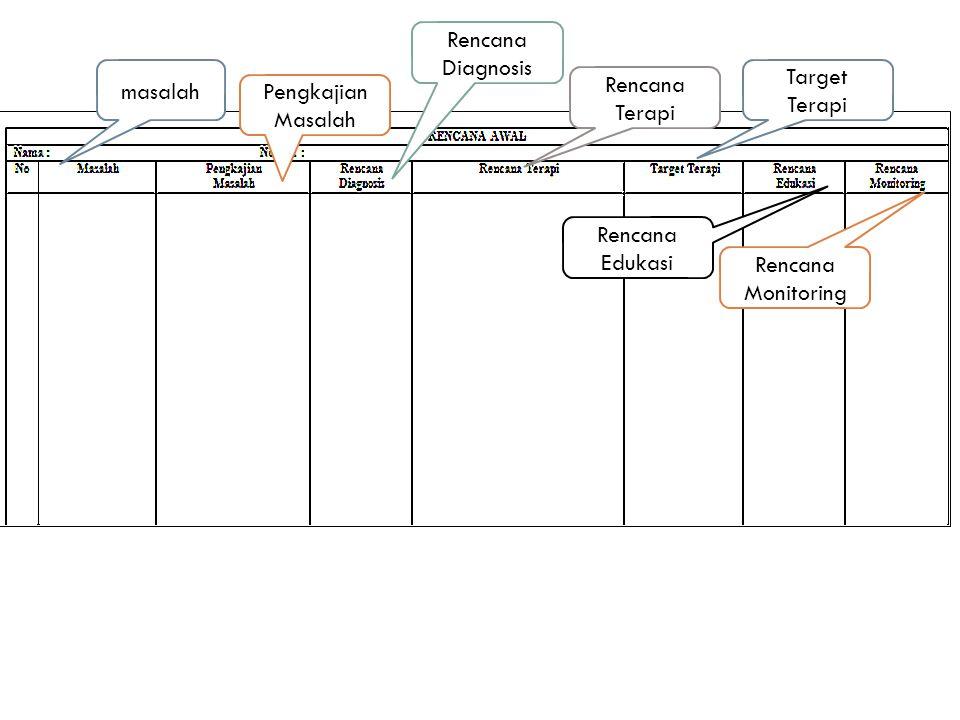 masalah Pengkajian Masalah Rencana Terapi Rencana Diagnosis Rencana Edukasi Rencana Monitoring Target Terapi