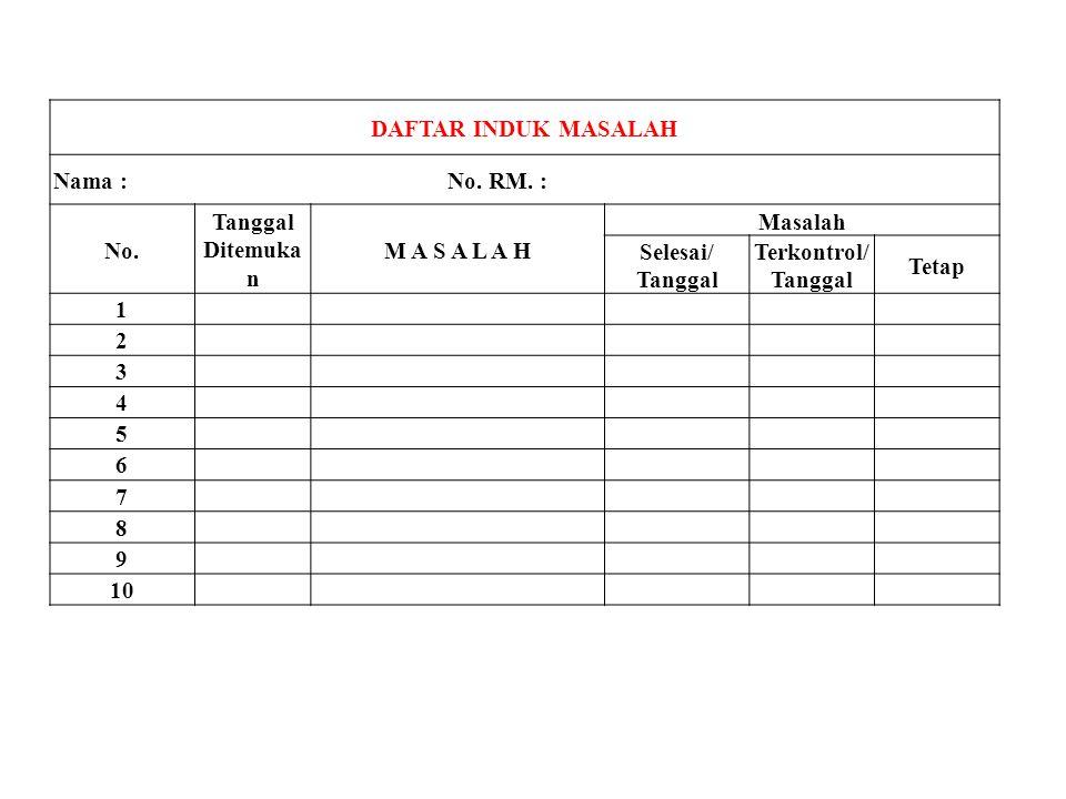 DAFTAR INDUK MASALAH Nama : No.RM. : No.